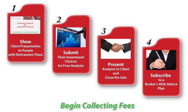 Broker dealer business plan